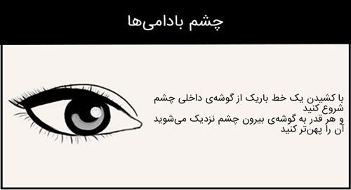 چشم های بادامی