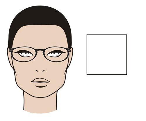 ارگونامی صورت مربع