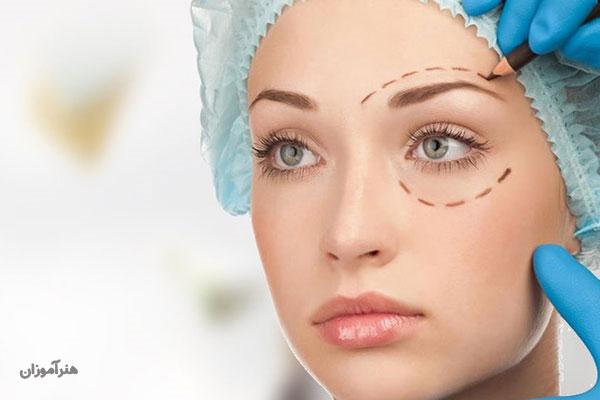 علامت گذاری برای عمل زیبایی پوست